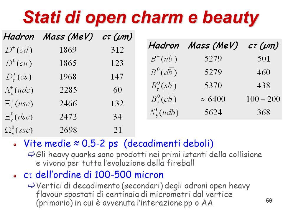 56 Stati di open charm e beauty Vite medie ≈ 0.5-2 ps (decadimenti deboli)  Gli heavy quarks sono prodotti nei primi istanti della collisione e vivon