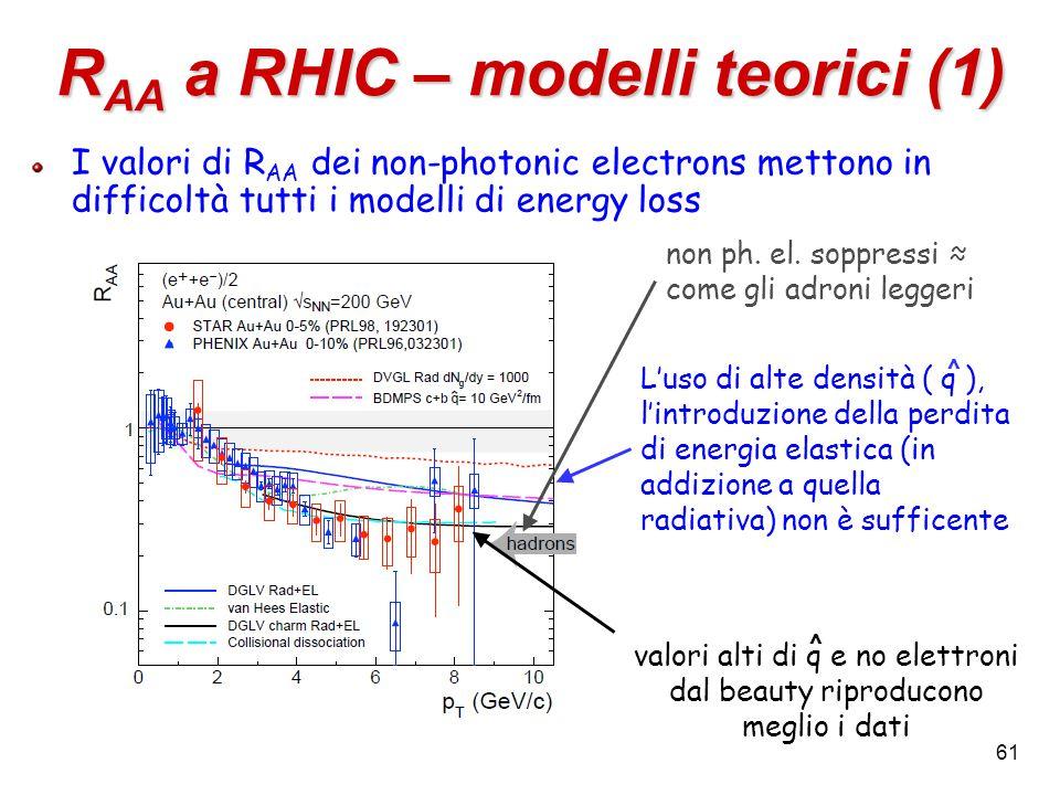 61 R AA a RHIC – modelli teorici (1) valori alti di q e no elettroni dal beauty riproducono meglio i dati L'uso di alte densità ( q ), l'introduzione della perdita di energia elastica (in addizione a quella radiativa) non è sufficente non ph.