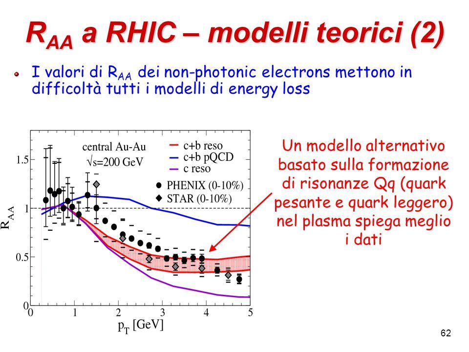 62 R AA a RHIC – modelli teorici (2) Un modello alternativo basato sulla formazione di risonanze Qq (quark pesante e quark leggero) nel plasma spiega meglio i dati I valori di R AA dei non-photonic electrons mettono in difficoltà tutti i modelli di energy loss