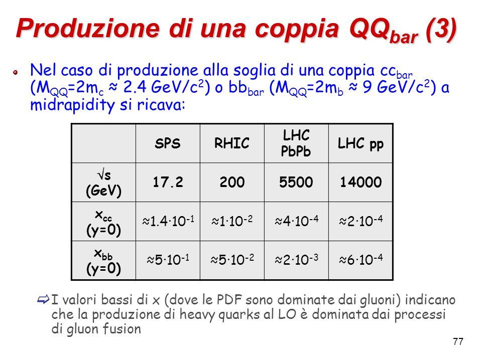 77 Produzione di una coppia QQ bar (3) Nel caso di produzione alla soglia di una coppia cc bar (M QQ =2m c ≈ 2.4 GeV/c 2 ) o bb bar (M QQ =2m b ≈ 9 GeV/c 2 ) a midrapidity si ricava:  I valori bassi di x (dove le PDF sono dominate dai gluoni) indicano che la produzione di heavy quarks al LO è dominata dai processi di gluon fusion SPSRHIC LHC PbPb LHC pp  s (GeV) 17.2200550014000 x cc (y=0) ≈1.4·10 -1 ≈1·10 -2 ≈4·10 -4 ≈2·10 -4 x bb (y=0) ≈5·10 -1 ≈5·10 -2 ≈2·10 -3 ≈6·10 -4