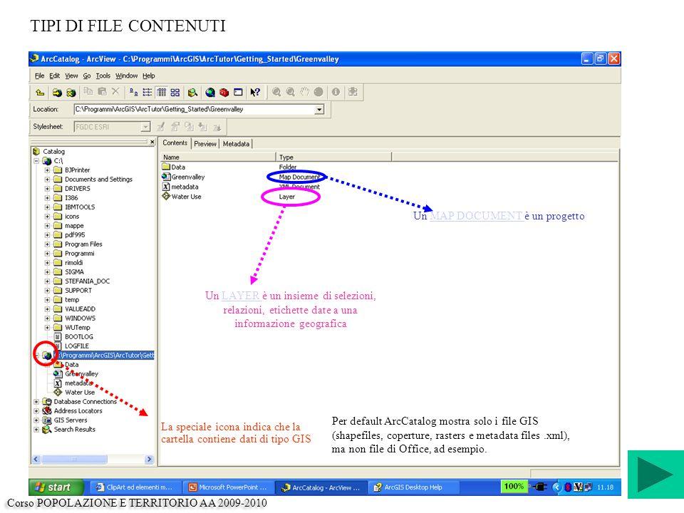 TIPI DI FILE CONTENUTI La speciale icona indica che la cartella contiene dati di tipo GIS Per default ArcCatalog mostra solo i file GIS (shapefiles, coperture, rasters e metadata files.xml), ma non file di Office, ad esempio.