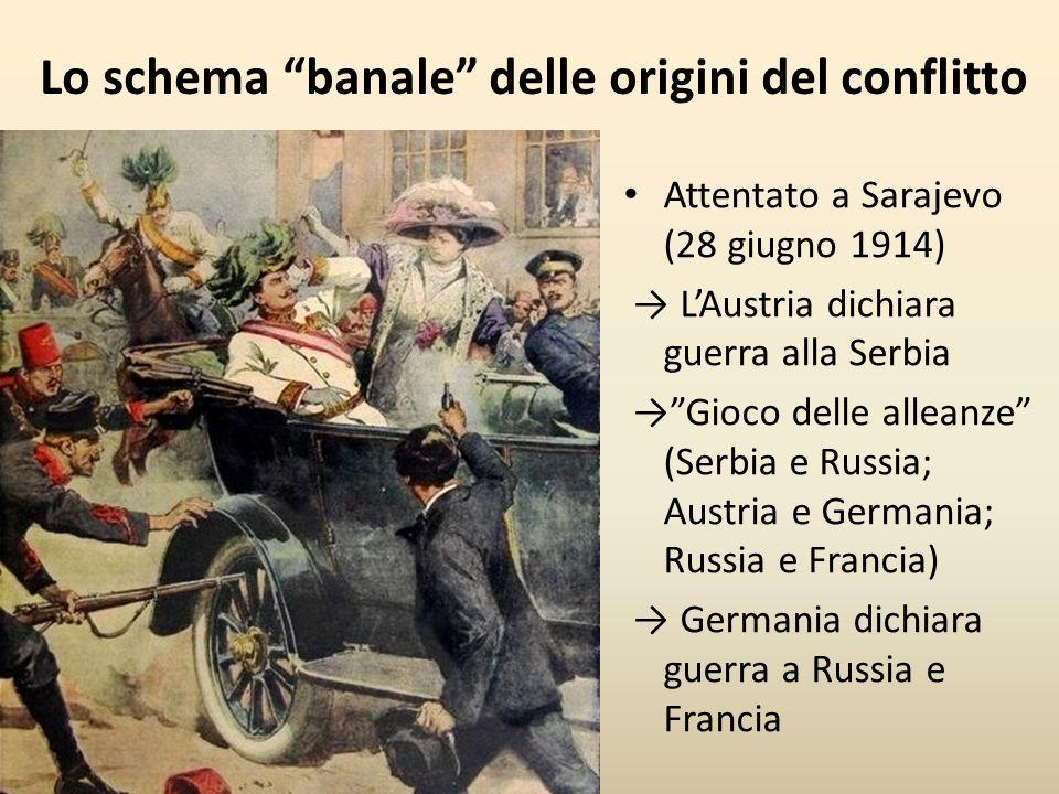 """Attentato a Sarajevo (28 giugno 1914) → L'Austria dichiara guerra alla Serbia →""""Gioco delle alleanze"""" (Serbia e Russia; Austria e Germania; Russia e F"""