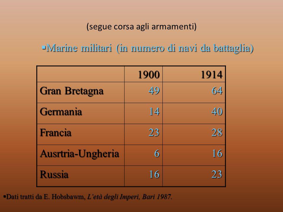 (segue corsa agli armamenti) 19001914 Gran Bretagna 4964 Germania1440 Francia2328 Ausrtria-Ungheria616 Russia1623  Marine militari (in numero di navi