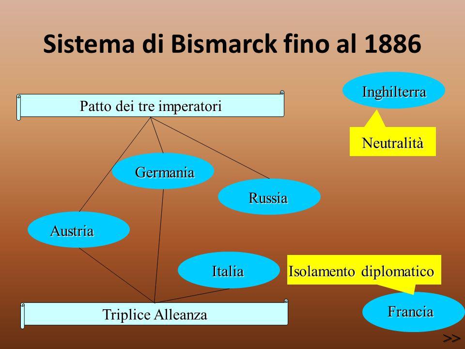 Sistema di Bismarck fino al 1886 Triplice Alleanza Austria Austria Germania Germania Italia Italia Russia Russia Patto dei tre imperatori Inghilterra