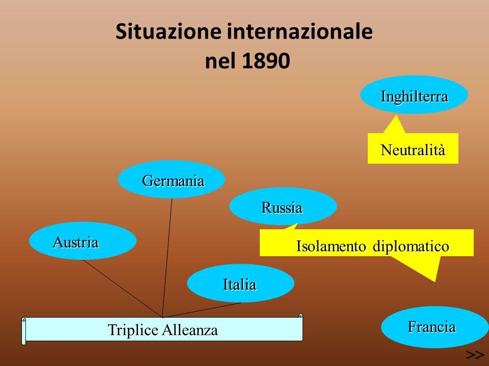 Situazione internazionale nel 1890 Triplice Alleanza Austria Austria Germania Germania Italia Italia Russia Russia Inghilterra Inghilterra Francia Fra