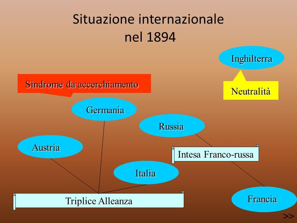Situazione internazionale nel 1894 Triplice Alleanza Austria Austria Germania Germania Italia Italia Russia Russia Inghilterra Inghilterra Francia Fra