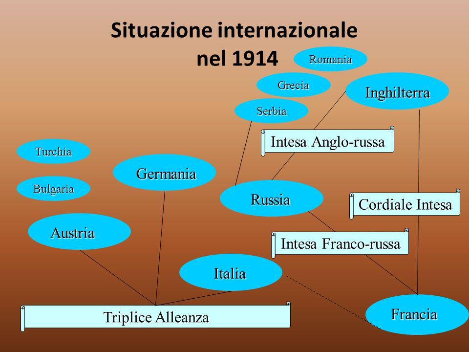 Situazione internazionale nel 1914 Triplice Alleanza Austria Austria Germania Germania Italia Italia Russia Russia Inghilterra Inghilterra Francia Fra