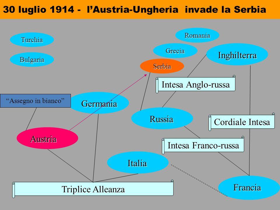 30 luglio 1914 - l'Austria-Ungheria invade la Serbia Triplice Alleanza Austria Austria Germania Germania Italia Italia Russia Russia Inghilterra Inghi
