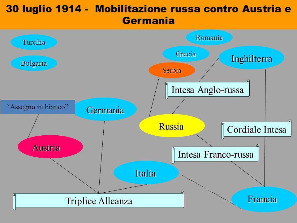 30 luglio 1914 - Mobilitazione russa contro Austria e Germania Triplice Alleanza Austria Austria Germania Germania Italia Italia Russia Russia Inghilt