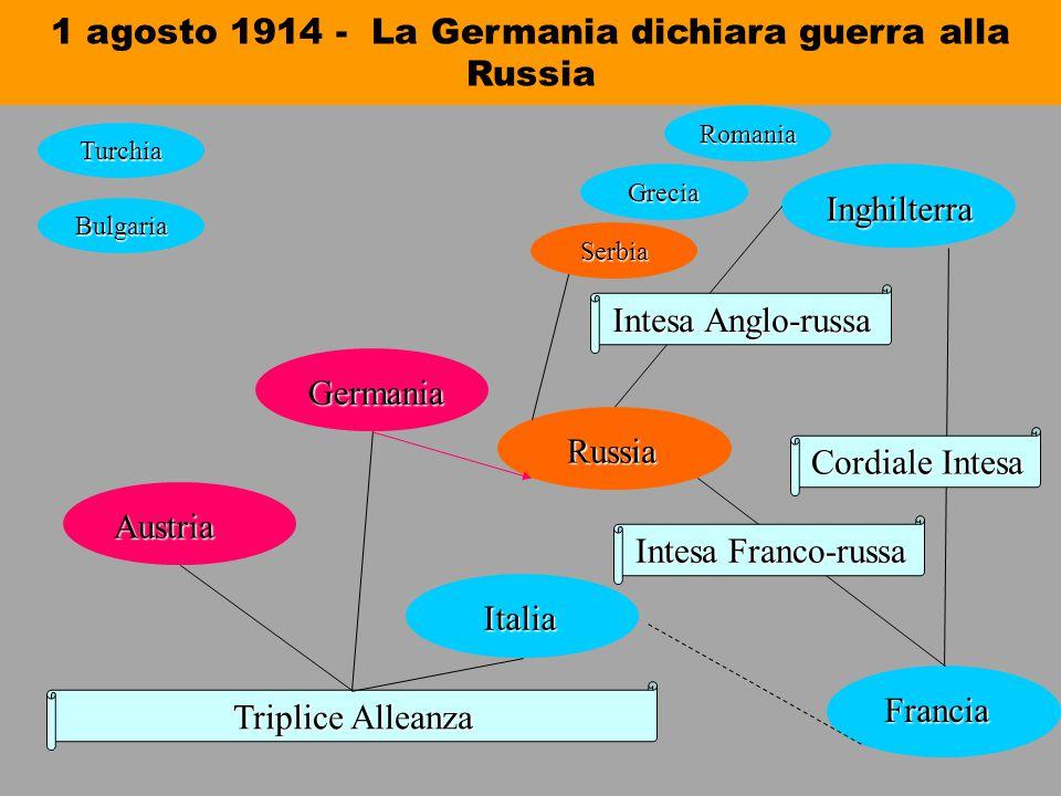 1 agosto 1914 - La Germania dichiara guerra alla Russia Triplice Alleanza Austria Austria Germania Germania Italia Italia Russia Russia Inghilterra In