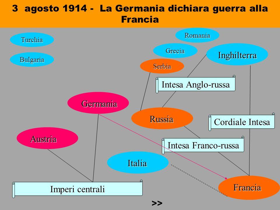 3 agosto 1914 - La Germania dichiara guerra alla Francia Austria Austria Germania Germania Italia Italia Russia Russia Inghilterra Inghilterra Francia