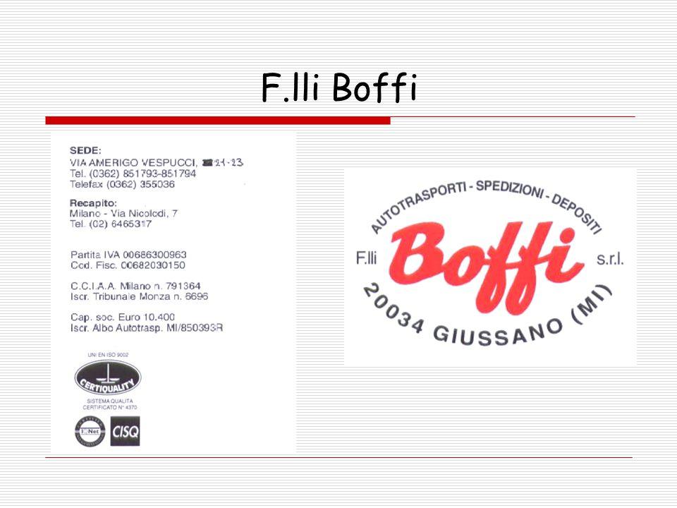 F.lli Boffi