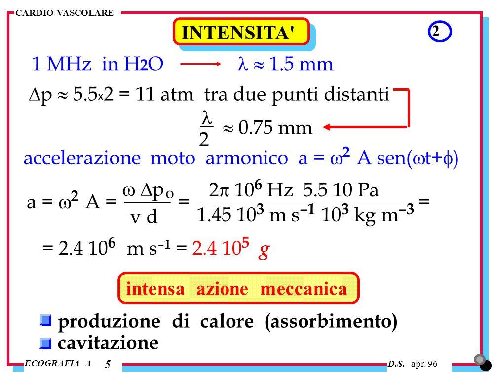 D.S. apr. 96 ECOGRAFIA A CARDIO-VASCOLARE 5 INTENSITA' 2 1 MHz in H 2 O  1.5 mm  p  5.5 x 2 = 11 atm tra due punti distanti 2  0.75 mm acceleraz