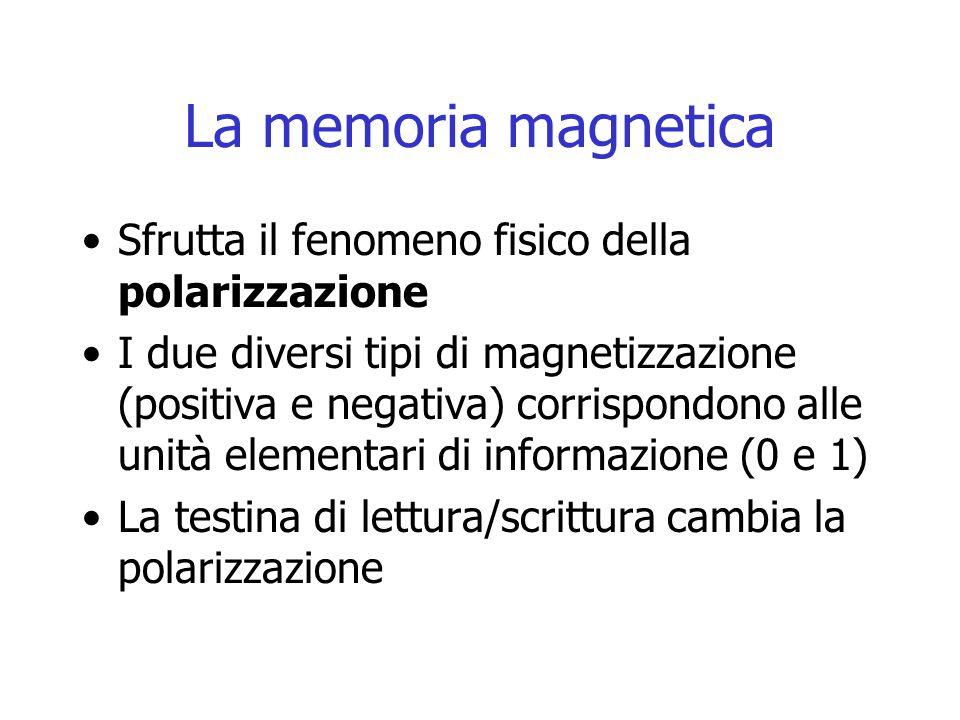 La memoria magnetica Sfrutta il fenomeno fisico della polarizzazione I due diversi tipi di magnetizzazione (positiva e negativa) corrispondono alle un