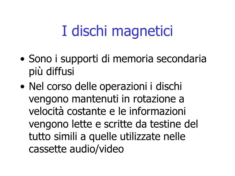 I dischi magnetici Sono i supporti di memoria secondaria più diffusi Nel corso delle operazioni i dischi vengono mantenuti in rotazione a velocità cos