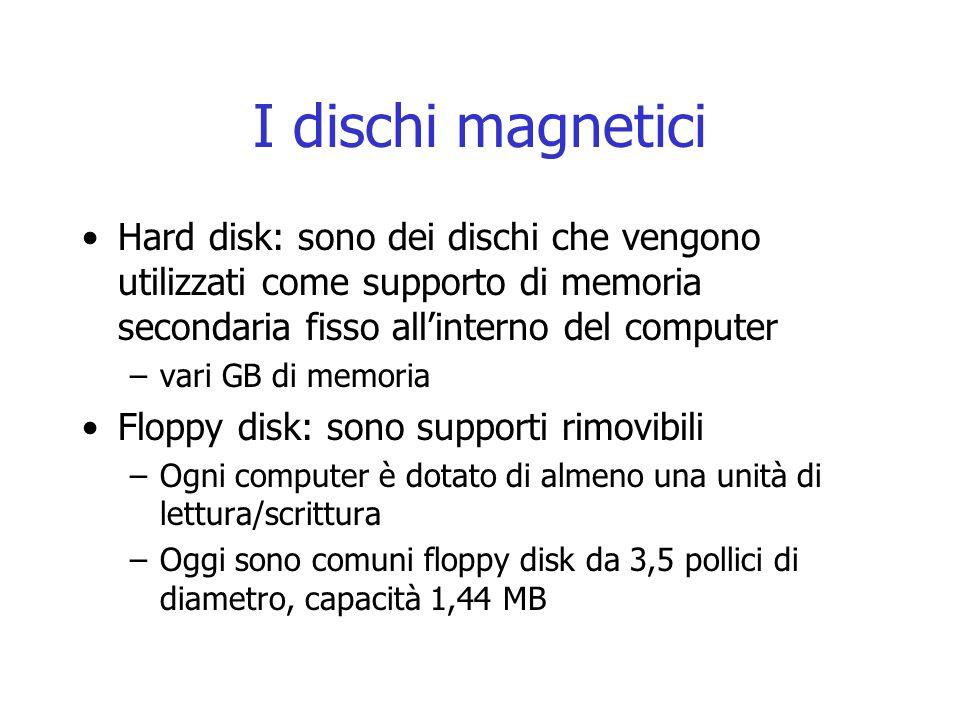 I dischi magnetici Hard disk: sono dei dischi che vengono utilizzati come supporto di memoria secondaria fisso all'interno del computer –vari GB di me