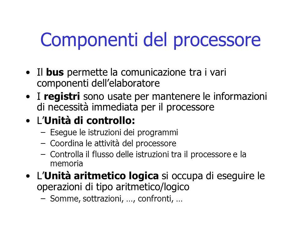 Componenti del processore Il bus permette la comunicazione tra i vari componenti dell'elaboratore I registri sono usate per mantenere le informazioni