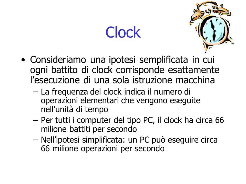 Clock Consideriamo una ipotesi semplificata in cui ogni battito di clock corrisponde esattamente l'esecuzione di una sola istruzione macchina –La freq