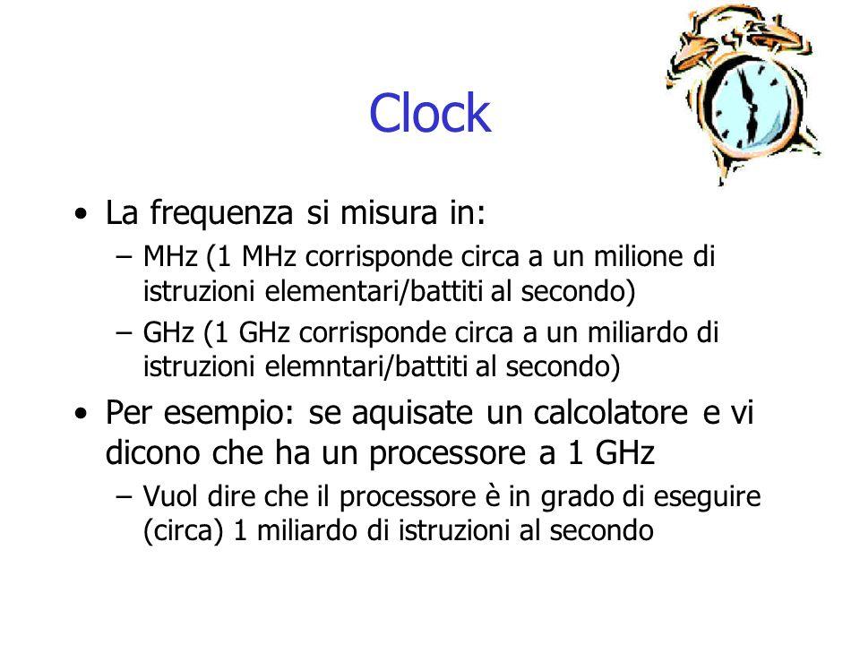 Clock La frequenza si misura in: –MHz (1 MHz corrisponde circa a un milione di istruzioni elementari/battiti al secondo) –GHz (1 GHz corrisponde circa