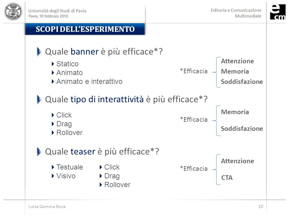 10Luisa Gemma Bove SCOPI DELL'ESPERIMENTO Memoria Soddisfazione Attenzione Quale banner è più efficace*.