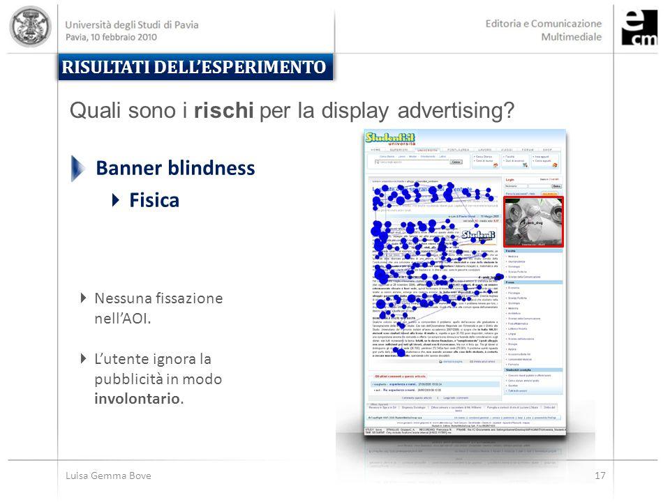 Luisa Gemma Bove17 RISULTATI DELL'ESPERIMENTO Quali sono i rischi per la display advertising.