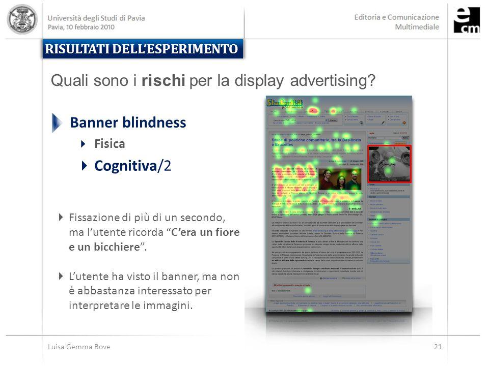 Luisa Gemma Bove21 RISULTATI DELL'ESPERIMENTO Quali sono i rischi per la display advertising.