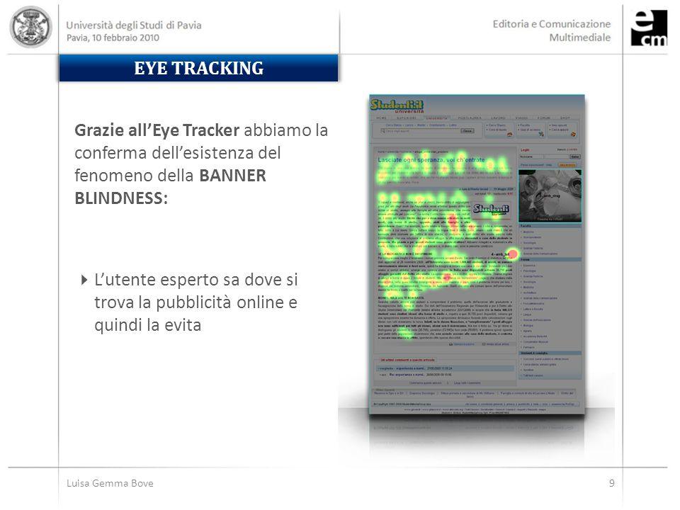 Luisa Gemma Bove9 EYE TRACKING Grazie all'Eye Tracker abbiamo la conferma dell'esistenza del fenomeno della BANNER BLINDNESS:  L'utente esperto sa dove si trova la pubblicità online e quindi la evita