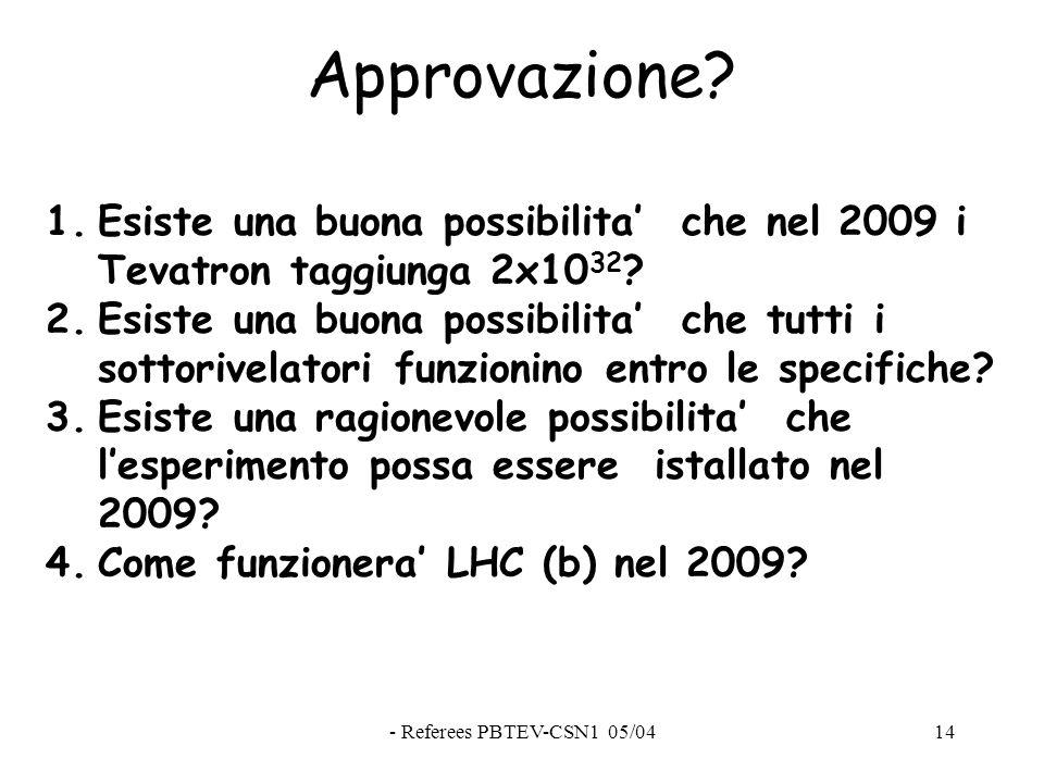 - Referees PBTEV-CSN1 05/0414 Approvazione.