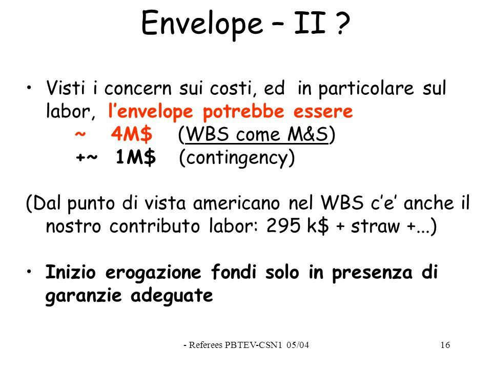 - Referees PBTEV-CSN1 05/0416 Envelope – II .