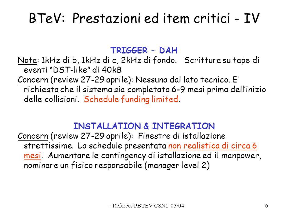 - Referees PBTEV-CSN1 05/046 BTeV: Prestazioni ed item critici - IV TRIGGER - DAH Nota: 1kHz di b, 1kHz di c, 2kHz di fondo.