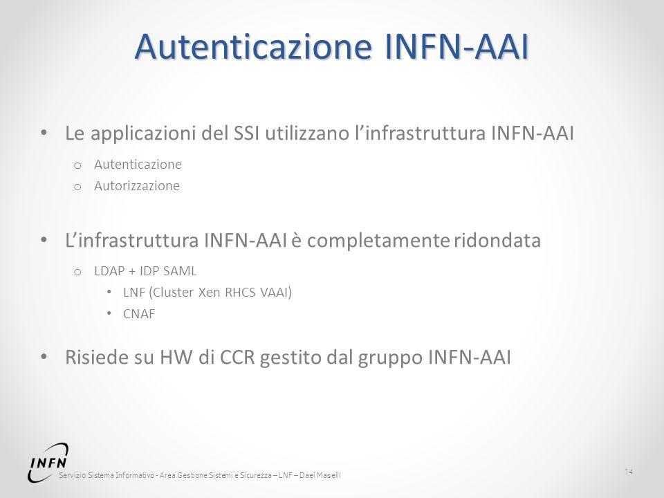 Servizio Sistema Informativo - Area Gestione Sistemi e Sicurezza – LNF – Dael Maselli Autenticazione INFN-AAI Le applicazioni del SSI utilizzano l'infrastruttura INFN-AAI o Autenticazione o Autorizzazione L'infrastruttura INFN-AAI è completamente ridondata o LDAP + IDP SAML LNF (Cluster Xen RHCS VAAI) CNAF Risiede su HW di CCR gestito dal gruppo INFN-AAI 14