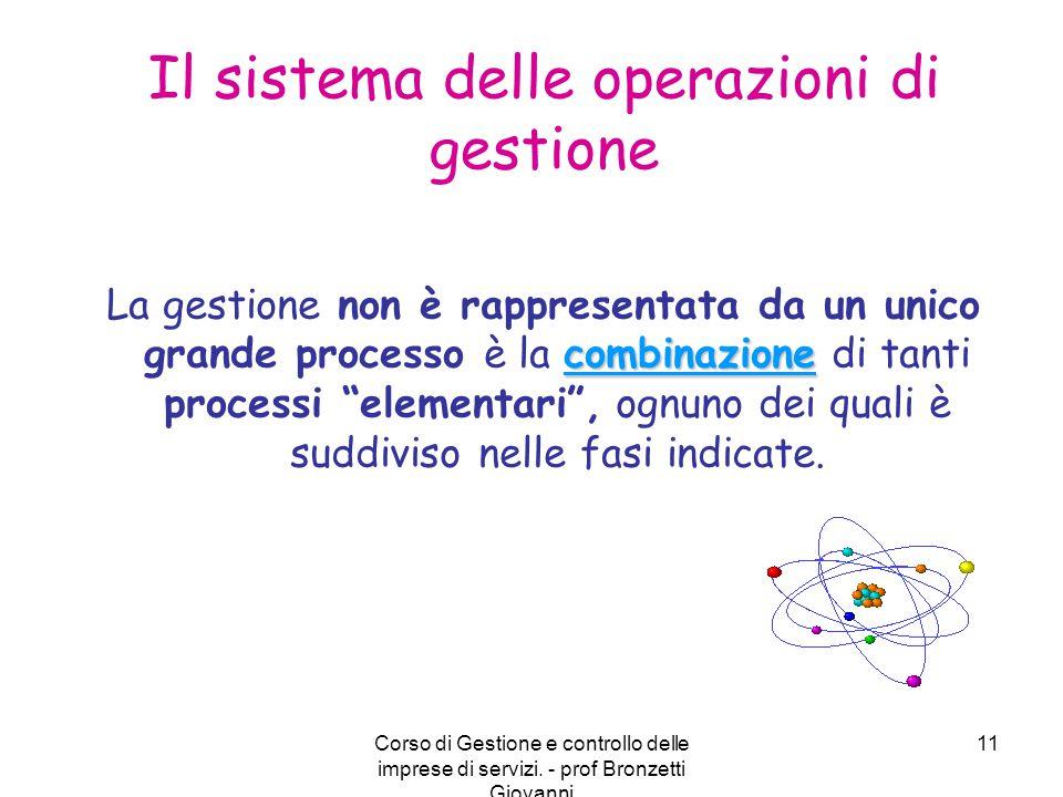 Corso di Gestione e controllo delle imprese di servizi. - prof Bronzetti Giovanni 11 combinazione La gestione non è rappresentata da un unico grande p