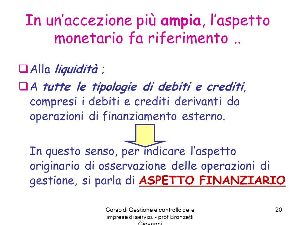 Corso di Gestione e controllo delle imprese di servizi. - prof Bronzetti Giovanni 20 In un'accezione più ampia, l'aspetto monetario fa riferimento.. 