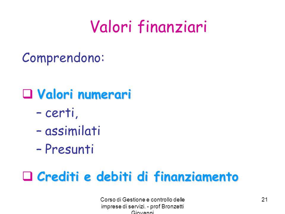 Corso di Gestione e controllo delle imprese di servizi. - prof Bronzetti Giovanni 21 Valori finanziari Comprendono: Valori numerari  Valori numerari