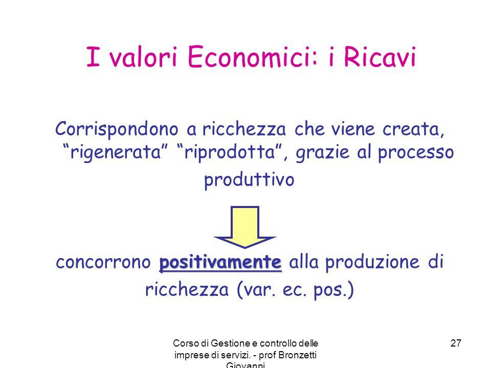 """Corso di Gestione e controllo delle imprese di servizi. - prof Bronzetti Giovanni 27 Corrispondono a ricchezza che viene creata, """"rigenerata"""" """"riprodo"""