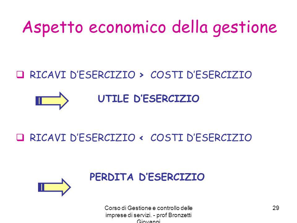 Corso di Gestione e controllo delle imprese di servizi. - prof Bronzetti Giovanni 29 Aspetto economico della gestione  RICAVI D'ESERCIZIO > COSTI D'E