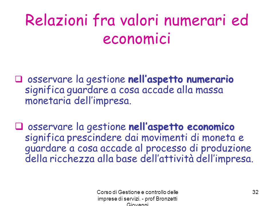 Corso di Gestione e controllo delle imprese di servizi. - prof Bronzetti Giovanni 32 nell'aspetto numerario  osservare la gestione nell'aspetto numer