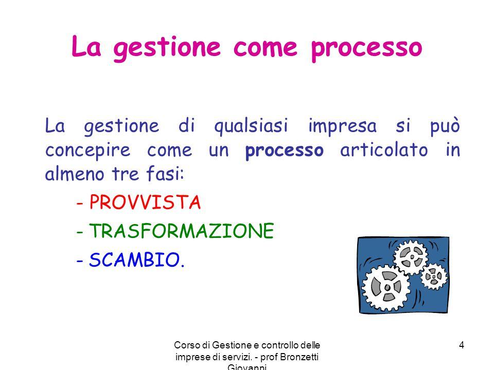 Corso di Gestione e controllo delle imprese di servizi. - prof Bronzetti Giovanni 4 La gestione come processo La gestione di qualsiasi impresa si può