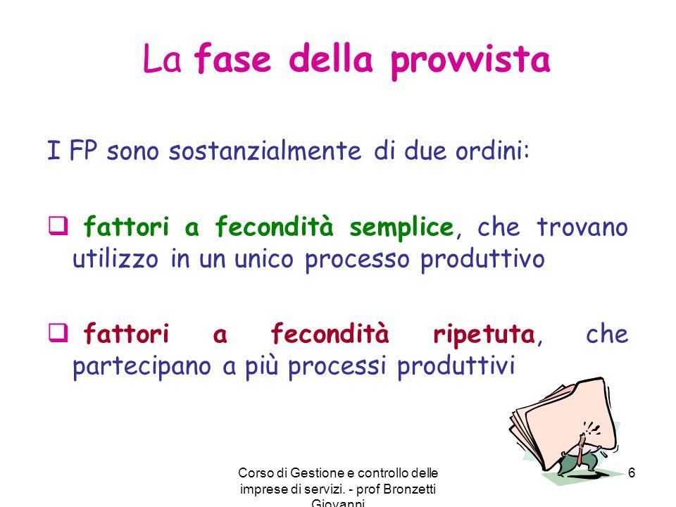 Corso di Gestione e controllo delle imprese di servizi. - prof Bronzetti Giovanni 6 La fase della provvista I FP sono sostanzialmente di due ordini: 