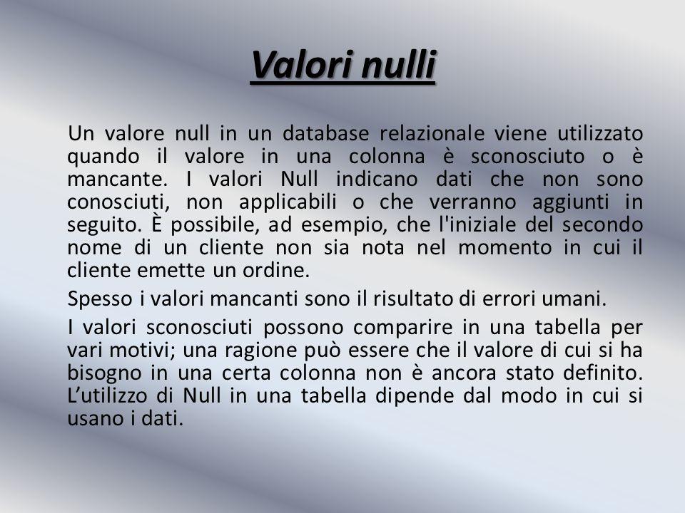Valori nulli Un valore null in un database relazionale viene utilizzato quando il valore in una colonna è sconosciuto o è mancante.