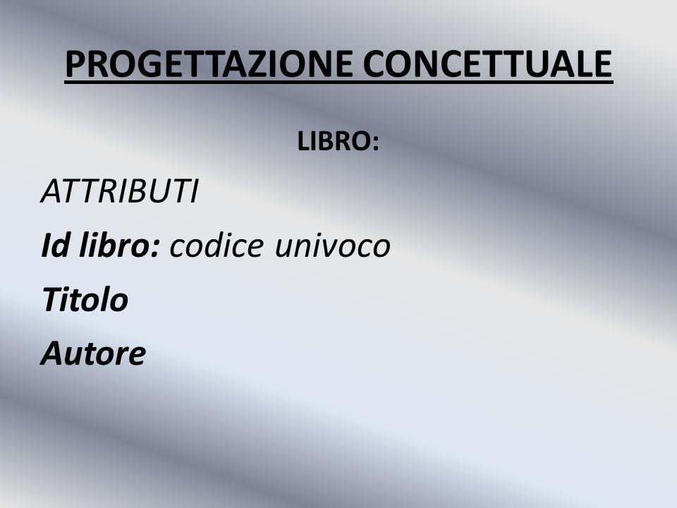 PROGETTAZIONE CONCETTUALE LIBRO: ATTRIBUTI Id libro: codice univoco Titolo Autore