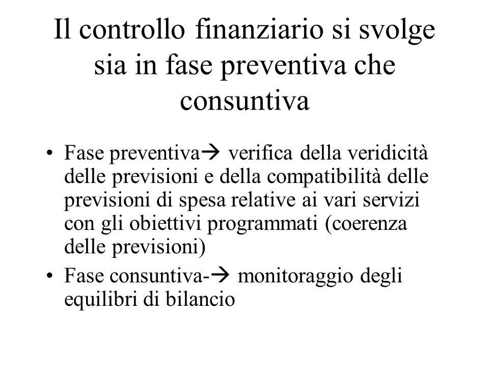 Il controllo finanziario si svolge sia in fase preventiva che consuntiva Fase preventiva  verifica della veridicità delle previsioni e della compatibilità delle previsioni di spesa relative ai vari servizi con gli obiettivi programmati (coerenza delle previsioni) Fase consuntiva-  monitoraggio degli equilibri di bilancio