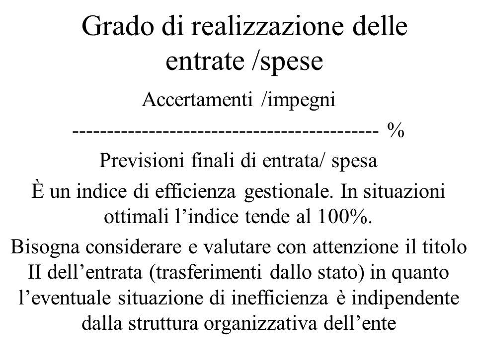 Grado di realizzazione delle entrate /spese Accertamenti /impegni -------------------------------------------- % Previsioni finali di entrata/ spesa È un indice di efficienza gestionale.