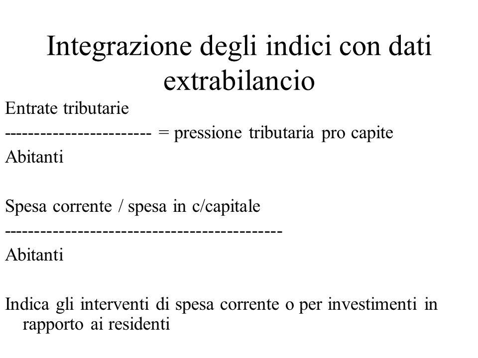 Integrazione degli indici con dati extrabilancio Entrate tributarie ------------------------ = pressione tributaria pro capite Abitanti Spesa corrente / spesa in c/capitale --------------------------------------------- Abitanti Indica gli interventi di spesa corrente o per investimenti in rapporto ai residenti