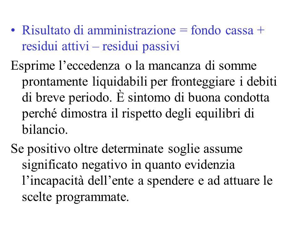 Risultato di amministrazione = fondo cassa + residui attivi – residui passivi Esprime l'eccedenza o la mancanza di somme prontamente liquidabili per fronteggiare i debiti di breve periodo.