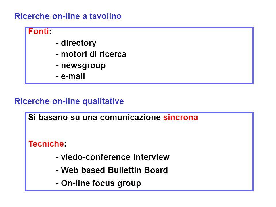 Ricerche on-line a tavolino Fonti: - directory - motori di ricerca - newsgroup - e-mail Ricerche on-line qualitative Si basano su una comunicazione sincrona Tecniche: - viedo-conference interview - Web based Bullettin Board - On-line focus group