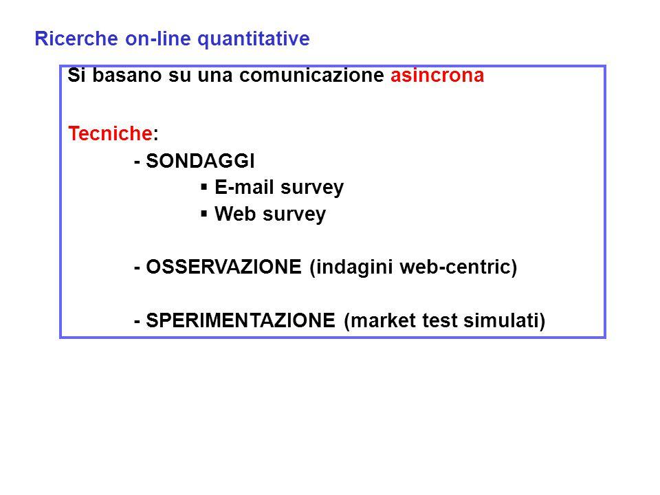 Ricerche on-line quantitative Si basano su una comunicazione asincrona Tecniche: - SONDAGGI  E-mail survey  Web survey - OSSERVAZIONE (indagini web-centric) - SPERIMENTAZIONE (market test simulati)