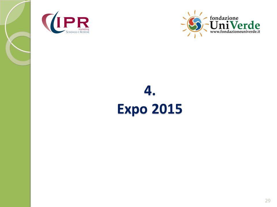 4. Expo 2015 29