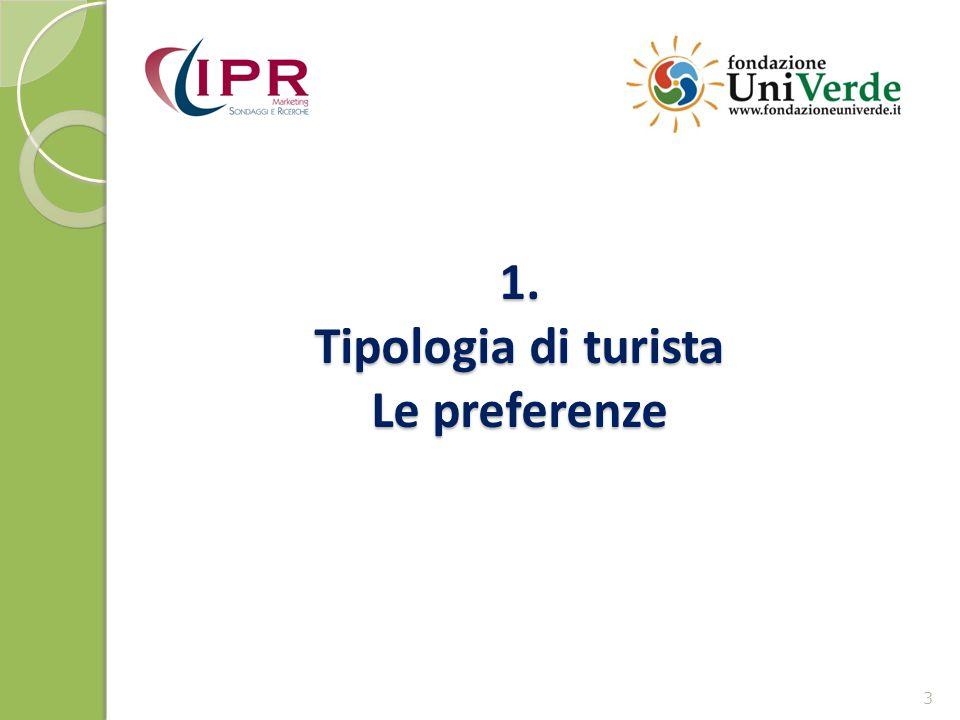1. Tipologia di turista Le preferenze 3