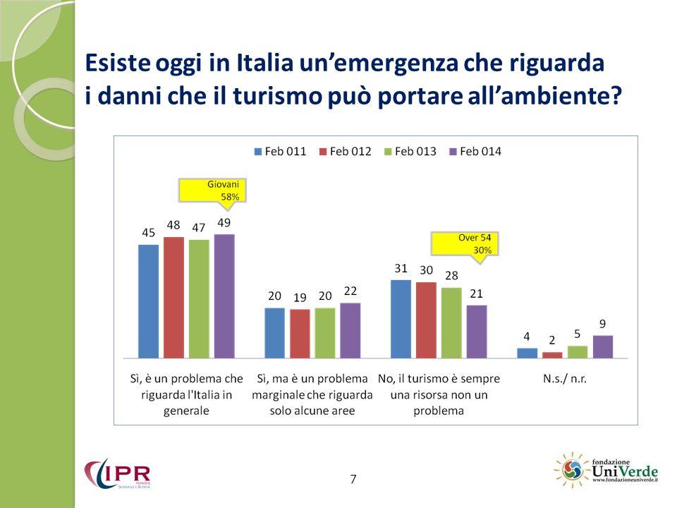 Esiste oggi in Italia un'emergenza che riguarda i danni che il turismo può portare all'ambiente 7